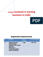 Steps Involved in Starting Business in India