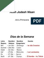 Rosh Jodesh Nisan