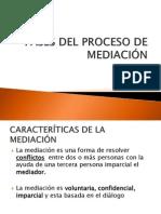 Fases Del Proceso de Mediacion
