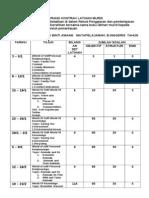 Borang Kontrak Latihan Murid Tahun 5 2012