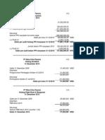 jawaban lab audit