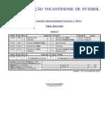 Tabela Torneio Interestadual Feminino 2014