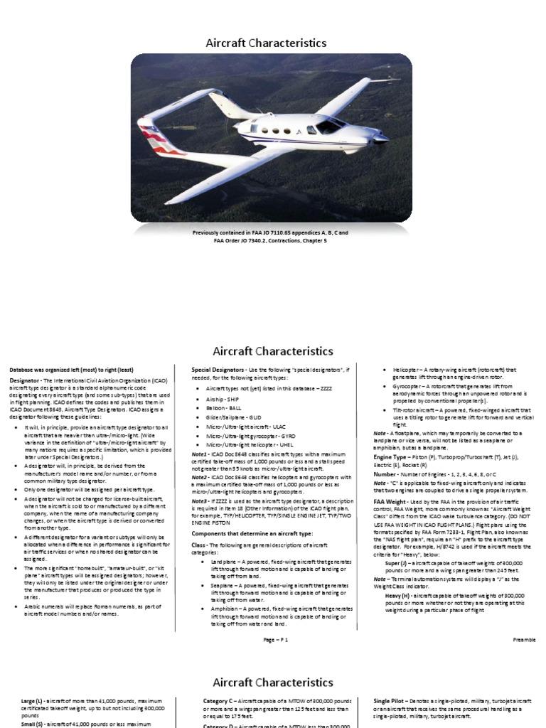 Aircraft Characteristics   Rotorcraft   Aircraft