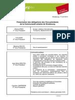Répartition des délégations des Vice-Présidents CUS 2014