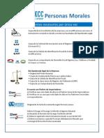 Requisitos Clientes Nuevos Sicexcc (1)
