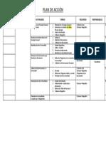 plan de acción Revision 04-04-14