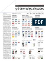 Mapa-medios-alineados-Gobierno_CLAFIL20121209_0001.pdf