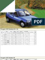 Manual Despiece 205