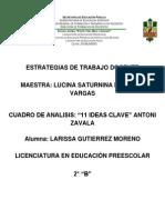 Cuadro de Analisis 11 Ideas Clave Antoni Zavala