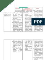 Cuadro Bibliografico 1 (1)