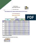 DOC EBTT - Tabelas de Vencimentos Docentes LEI 12.772 - 01.03.2014