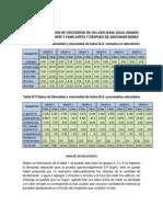 Informe 4 Viscosidad Con Extendedor de Bentonita