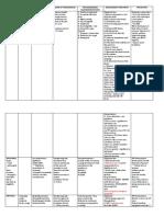 Communicable Diseases 2013 Part1