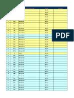 Senarai Ruang Kuliah Dan Lokasi 2012