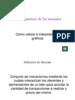 U2 Modelo de Mercado