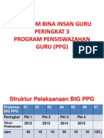 Program Bina Insan Guru Ppg2014