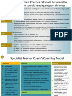 Specialist Teacher Coaches Coaching Model - Modified