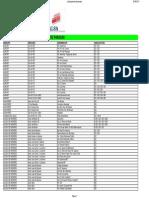Listado_general_paradas_CRTM.pdf