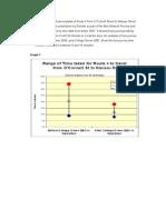 BusGate - graphs & pics
