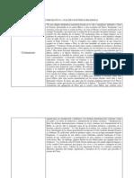 Cuadro Comparativo Sociologia