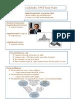 4th grade social studies crct study guide ii