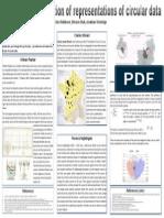 Poster explaining the development of representations of circular data