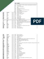 L1-L5vocabualry list20111208華語八千字 05