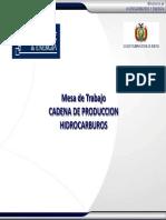Cadena de Produccion Hidrocarburos