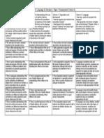 text type 1 ib english literature paper 1 rubric