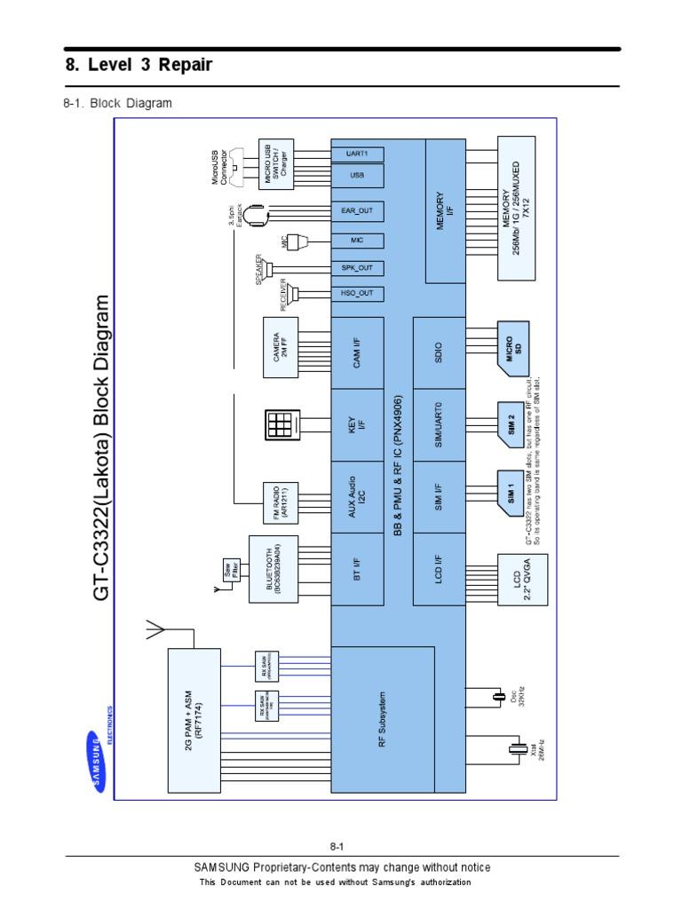 Samsung Gt-c3322 Metro Duos 08 Level 3 Repair