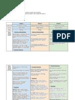 hilinskibursteinsollman-sedu731-cross-curricularlessonplanforcloninggeneticengineering