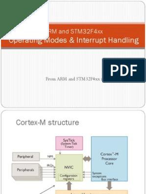 ARM STM32F407 Interrupts | Arm Architecture | Microcontroller