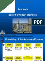 Ammonia Slide Blok Diagram cv nghjyujkm bnmc ndfhg nvbnbmgh