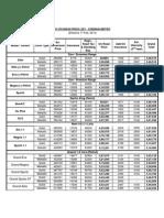 Hyundai Cars Price List 17 Feb 2014