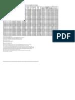 Excel Marketing ed