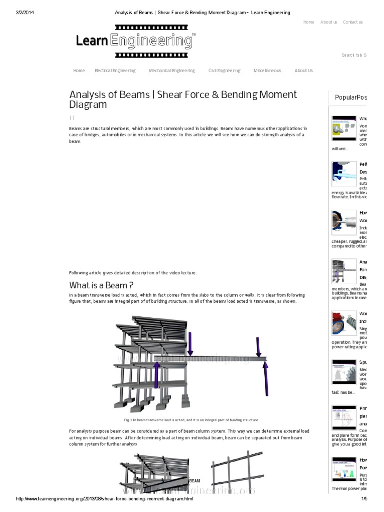 Analysis Of Beams Shear Force Bending Moment Diagram Learn And Shaer Froce Engineering Beam Structure