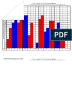 pre and post class chart based on aggregation data sheet-2