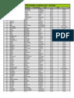 Oriflame LocationWise List