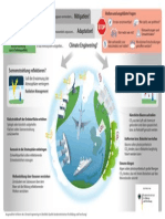 Infographik Climate Engineering
