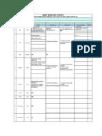 Appendix-1 (HAZOPWorksheets) (1)