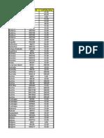 ISD Tariff Revision