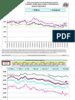 Indice EMBI y Rendimientos Bonos Soberanos 2014