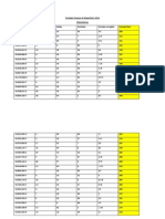 Puntajes ensayo diagnóstico 2014