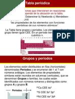 Tema 3a Tabla Periodica (1)