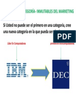 2 LEY- PPT