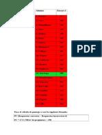 Primer Ensayo PSU Lenguaje