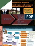 cap 4 análisis y diseño de puestos-grupo 4