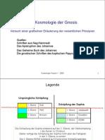 Die Kosmologie Der Gnosis Stiftung Rosenkreuz