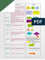 8530130 Ejemplos de Diagrama de Flujo de Datos DFD 1