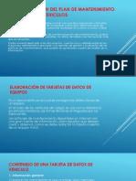 Documentación del plan de Mantenimiento Preventivo EN VEHICULOS